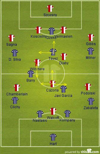 Arsenal City 1