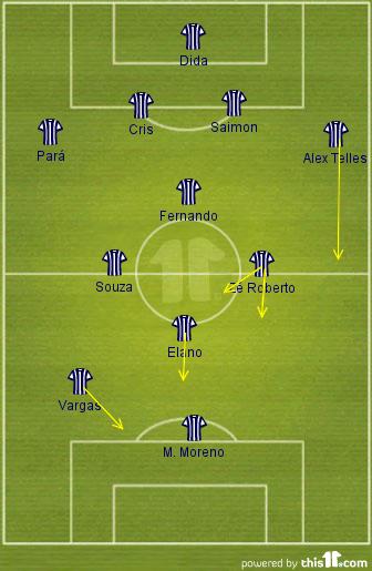 Grêmio 2013