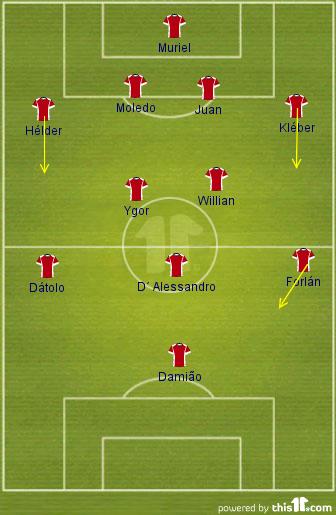 Inter 2013