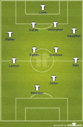 Spurs 3