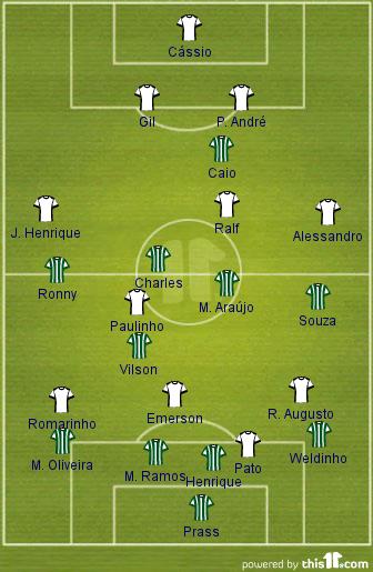 Corinthians e Palmeiras 2