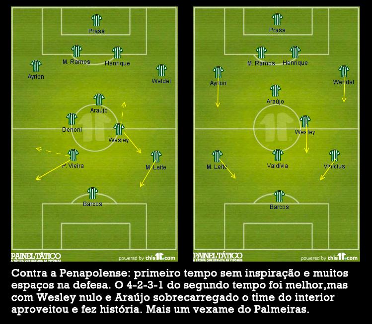 Palmeiras-e-Penapolense