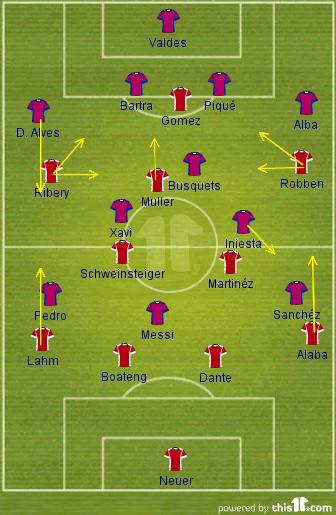Barcelona e Bayern
