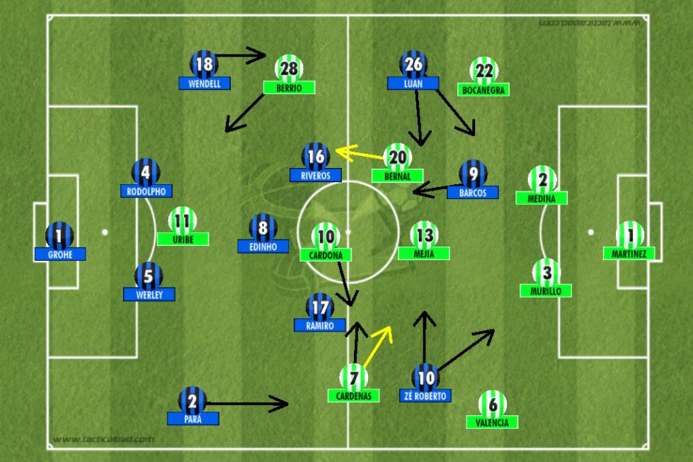 Grêmio x Nacional 25_02_14
